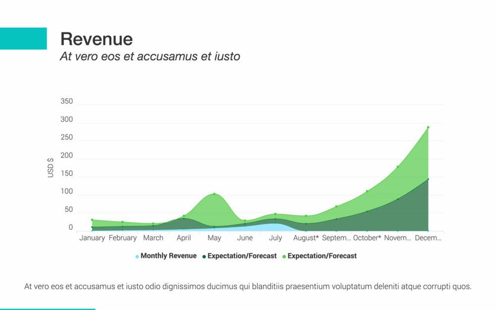 board-meeting-presentation-revenue.jpg