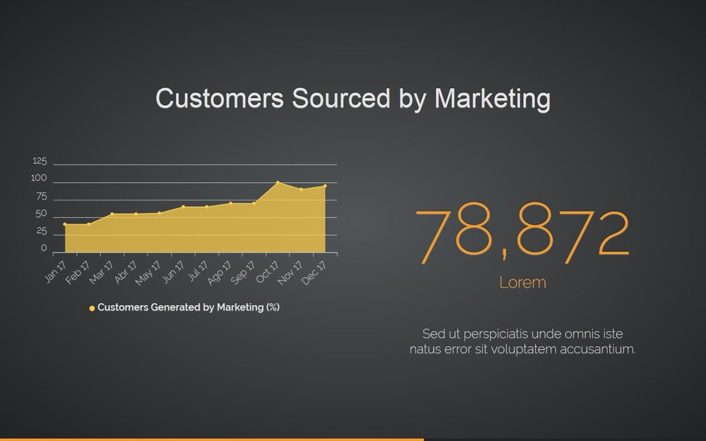 Monthly Marketing Report-10.JPG
