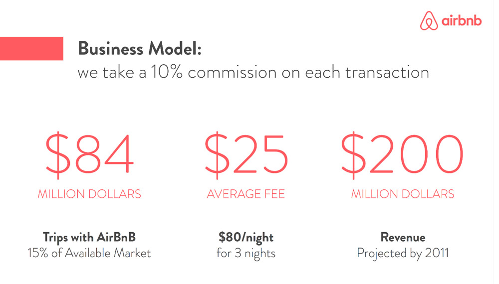 Airbnb-Business-Model-Slide.jpg