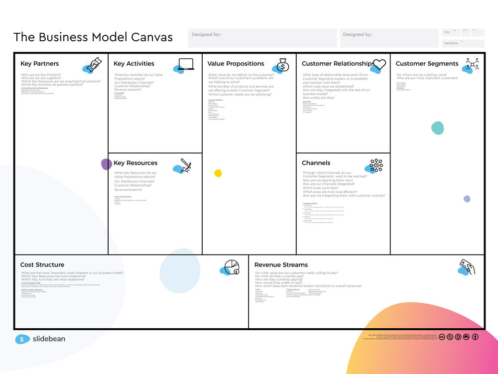 Business model canvas template print and free pdf slidebean business model canvas template wajeb Images