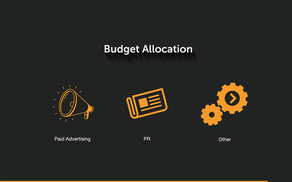 marketing plan template pdf and ppt download slidebean