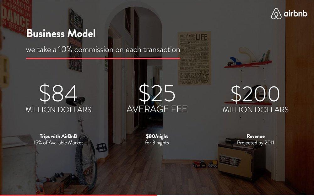 Airbnb Pitch Deck - 10.jpg