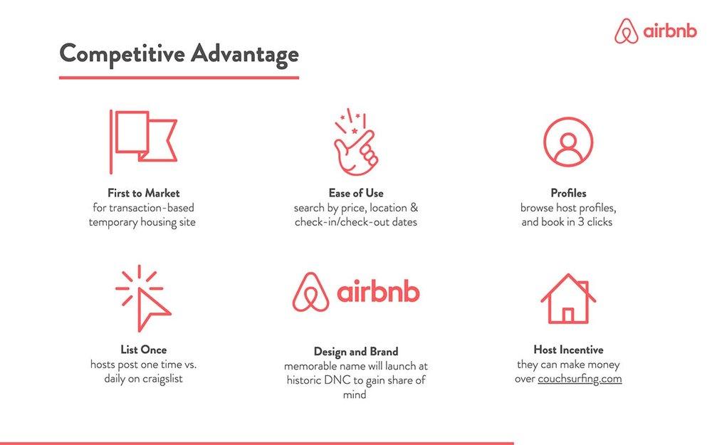 Airbnb Pitch Deck - 14.jpg