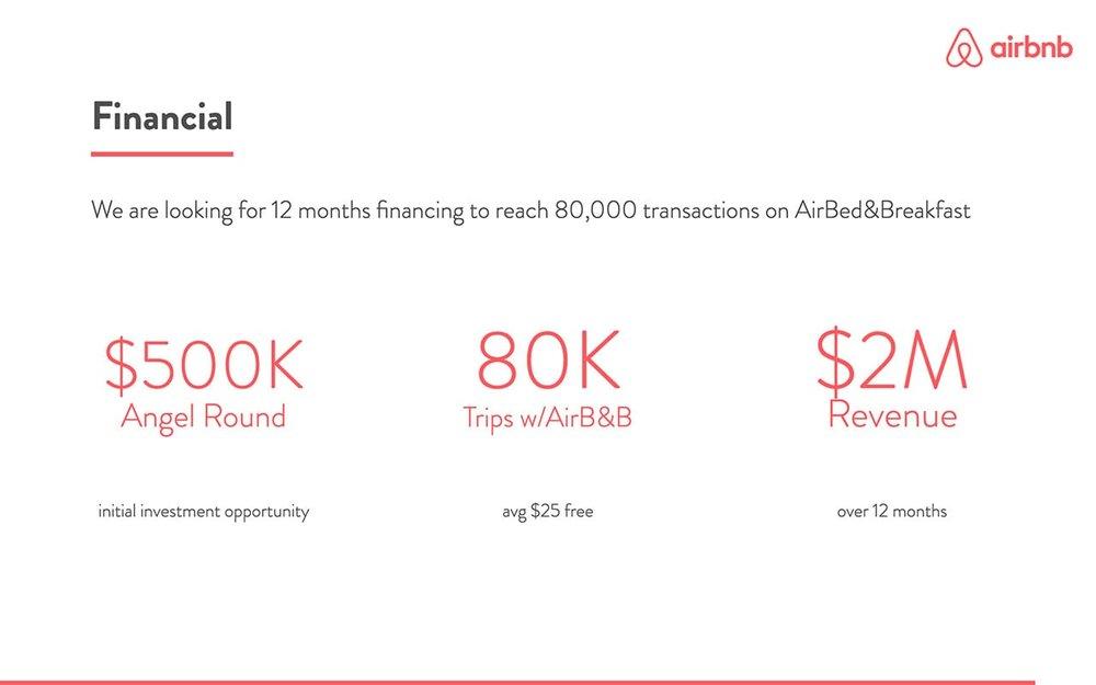 Airbnb Pitch Deck - 18.jpg