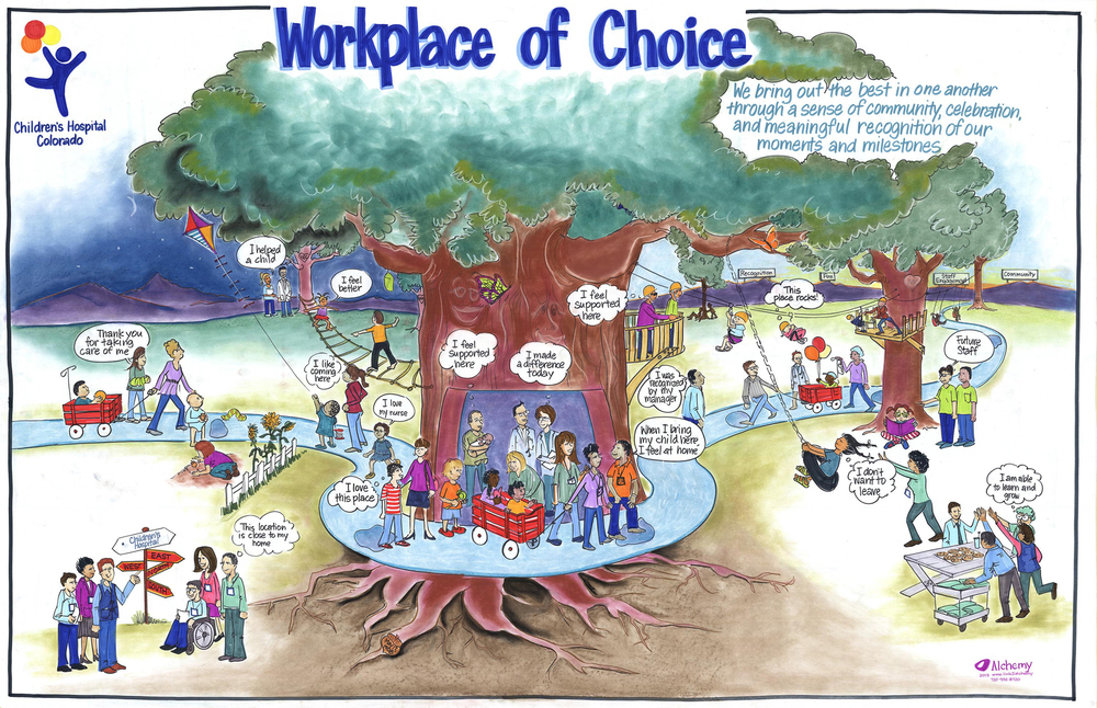 Colorado Children's Hospital: Workplace of Choice