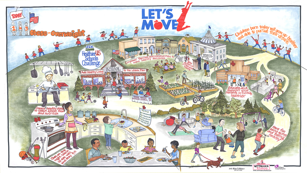 Let's Move: a public health campaign from he Obama Administration