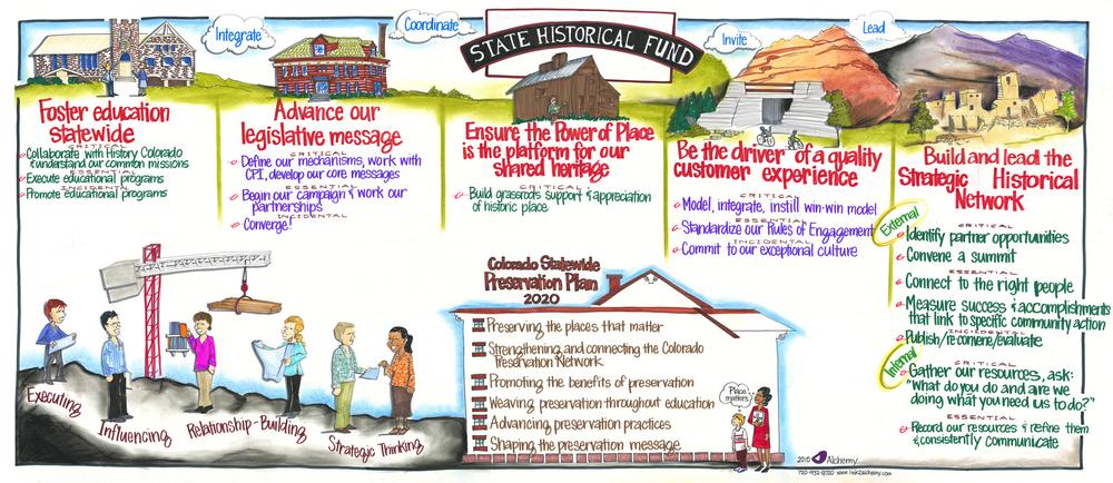 StateHistoricalFund_3.jpg