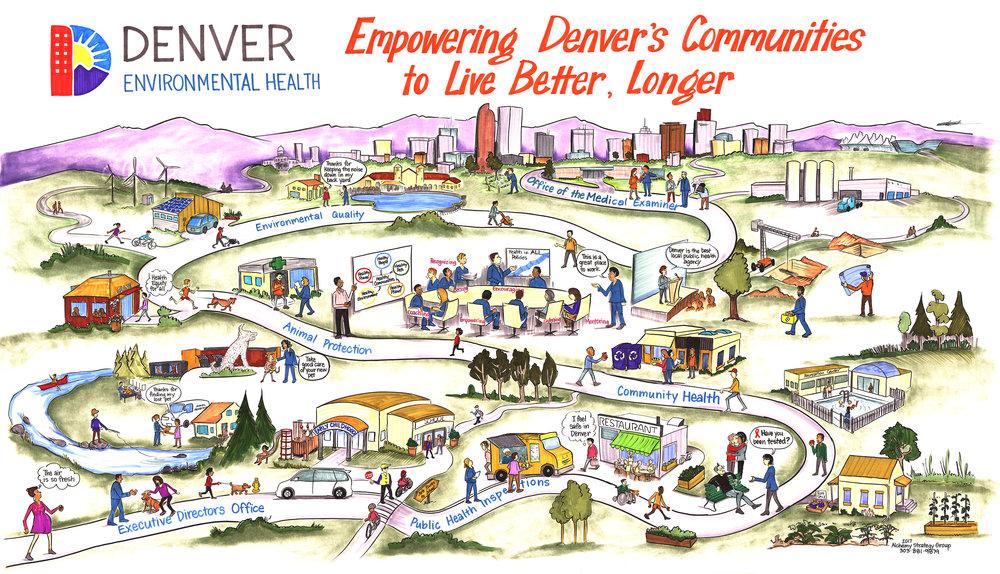 Denver Env.jpg