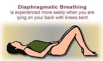diaphragmatic_breath_posture_text