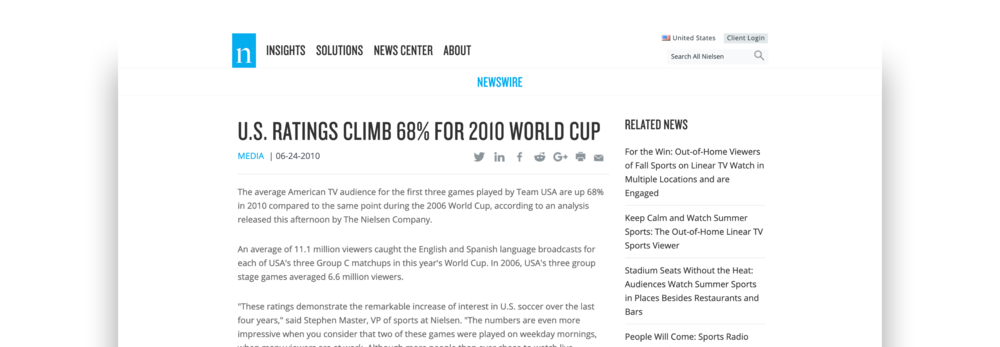 Source: https://www.nielsen.com/us/en/insights/news/2010/usa-ratings-up-big-in-2010-world-cup.html
