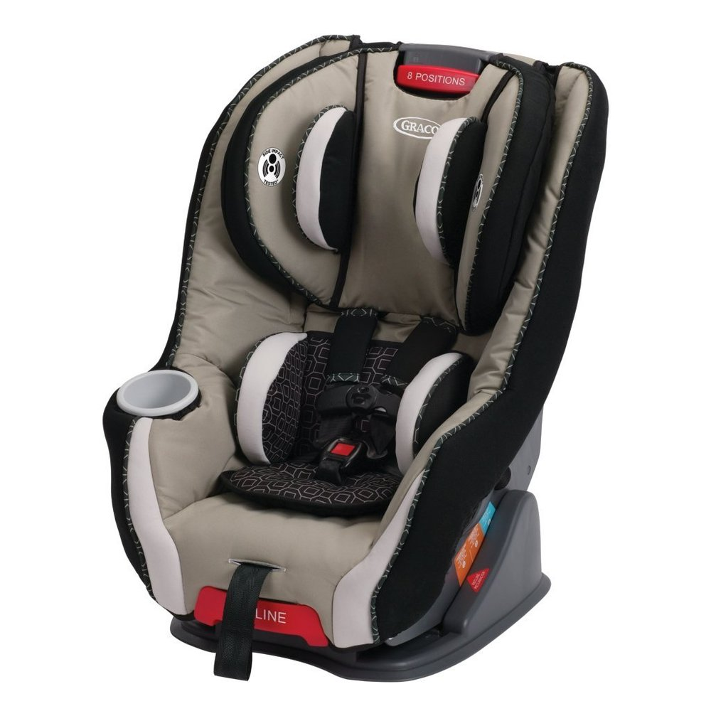 graco Size4Me, MySize, Headwise, Fit4Me