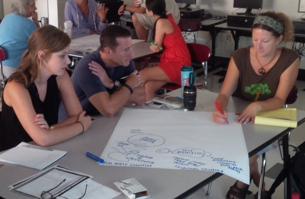 Alvarez High School Teachers brainstorm components of a Learning Mural in August PD with ERC