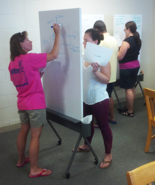 Manchester West HS STEAM-Ahead staff members prepare Learning Murals for presentation to their colleagues