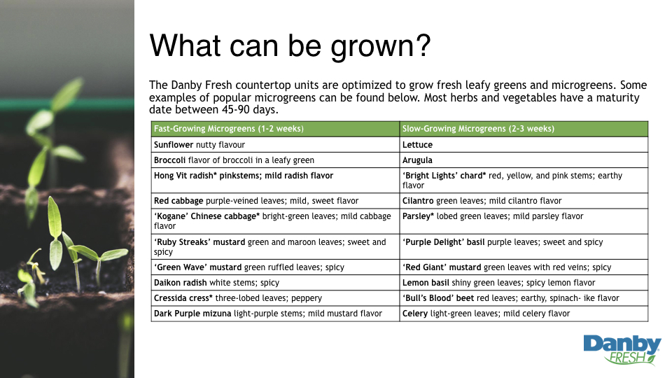 The Danby Fresh countertop units are optimized to grow fresh leafy greens and microgreens. Some examples of popular microgreens can be found below. Most herbs and vegetables have a maturity date between 45-90 days.