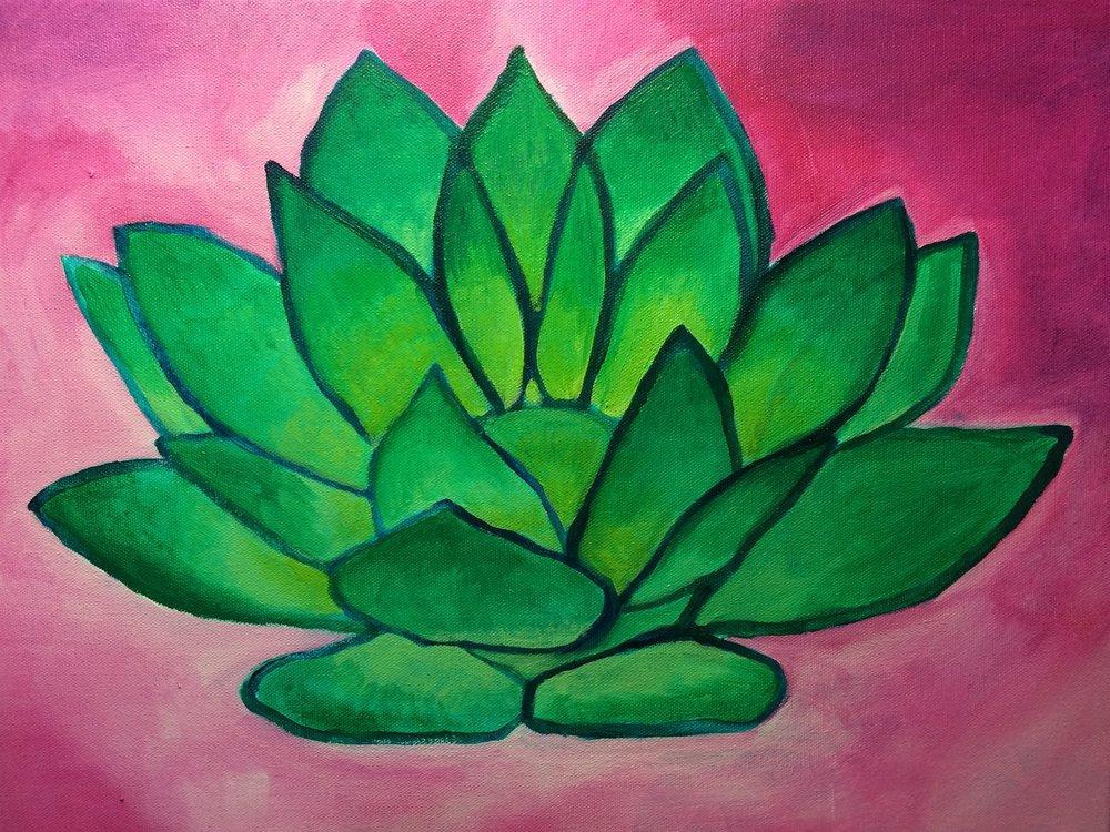 Anahata Chakra Green Lotus
