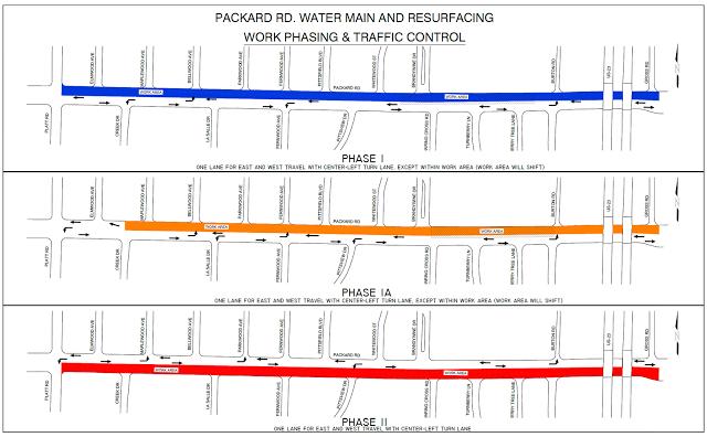 Packard Road Construction — Washtenaw Area Transportation Study (WATS)