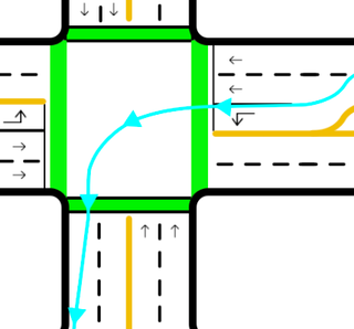 Commuting by Bike: Signaling, Common Intersections, and