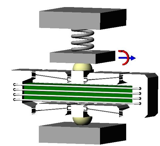 Figure 2 – Using Spherical Endcaps in a Spring-loaded Follower Plate to Limit Moment and Lateral Loading