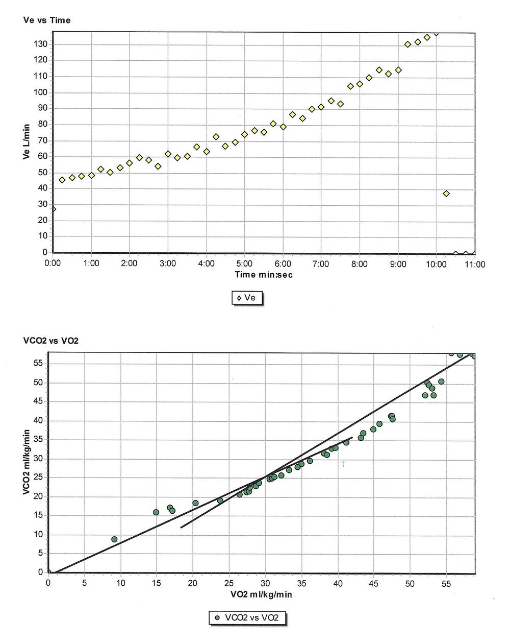 The Treigning lab Korr graphs-4.jpg