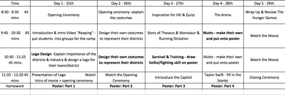 Hunger Games English Camp Plan