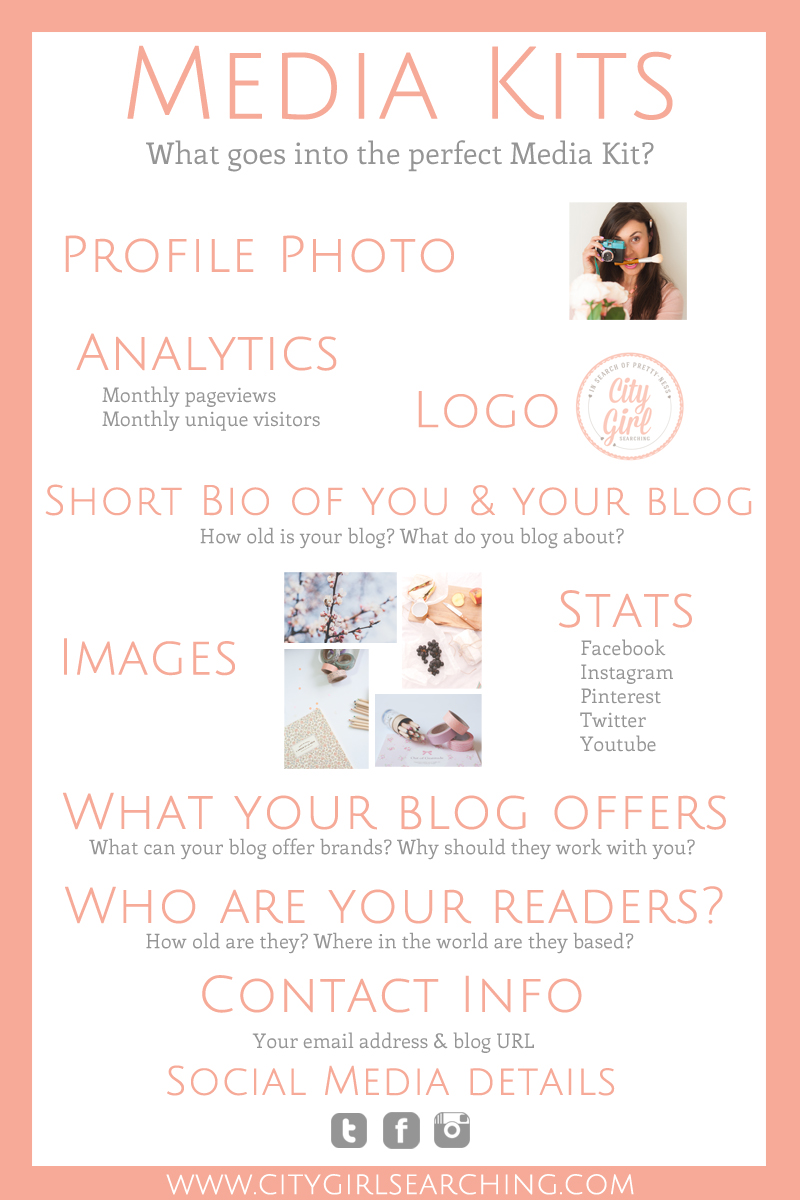 How to create the perfect media kit for your blog + free template