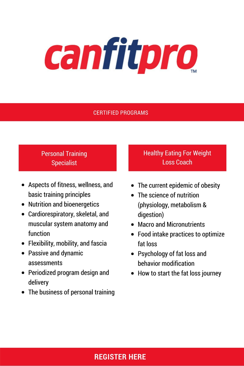 Canfitpro driven lifestyle group more information on these programs can be found at canfitpro personal training specialist canfit pro healthy eating weight loss coach xflitez Choice Image