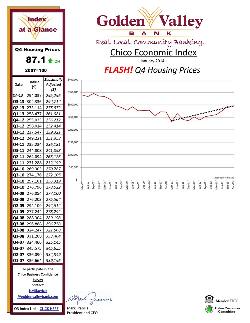Housing- Flash-Q4-2013- ROUGH.jpg