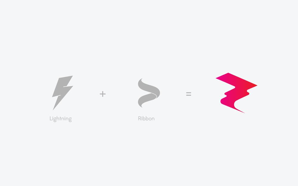 Logique du logo