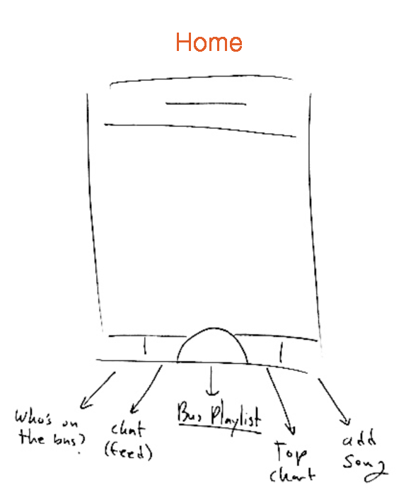 BusBuzz-wireframe_0000_Home.png