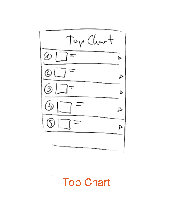BusBuzz-wireframe_0002_Top-Chart.png