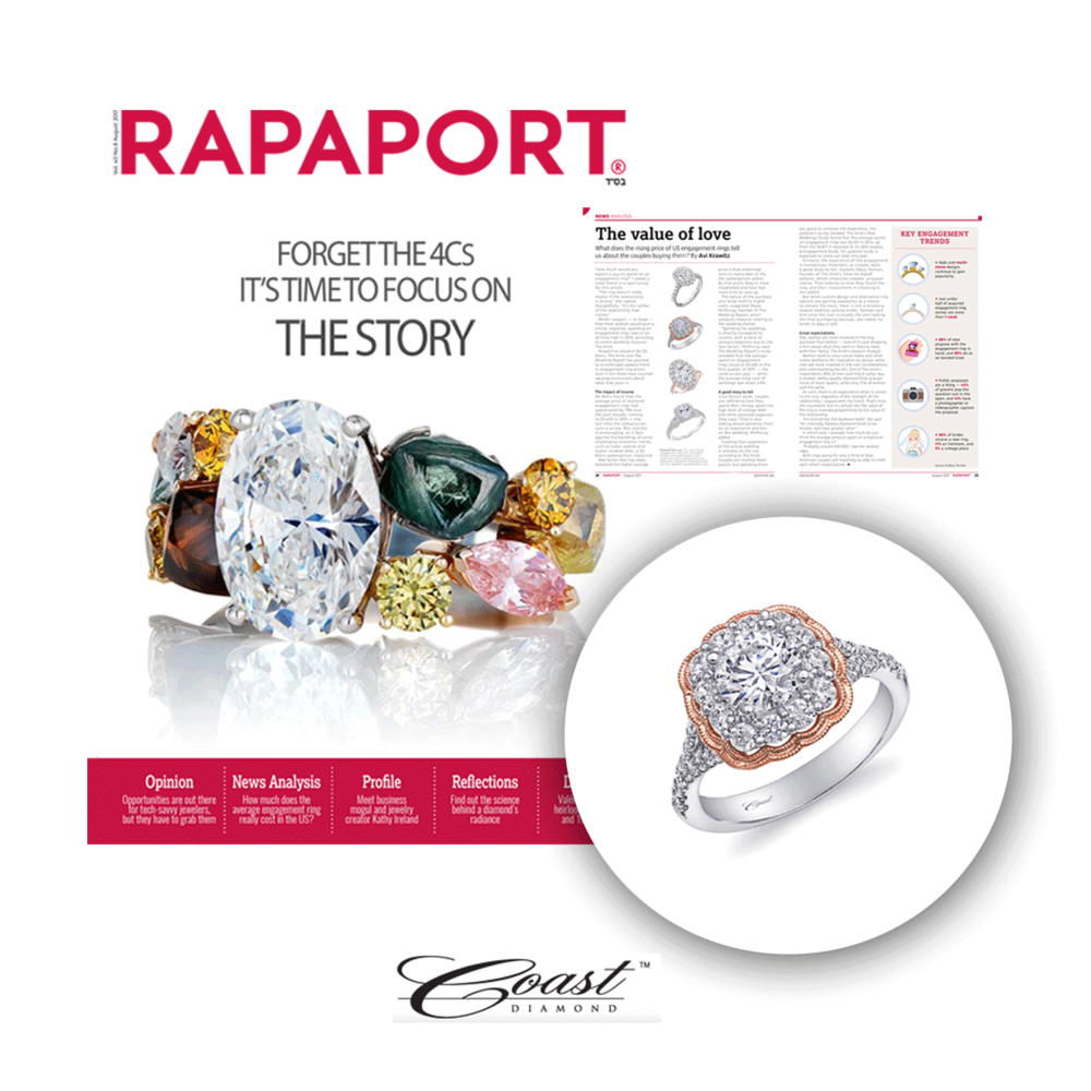 This lovely Coast Diamond ring sparkled in a RAPAPORT feature.