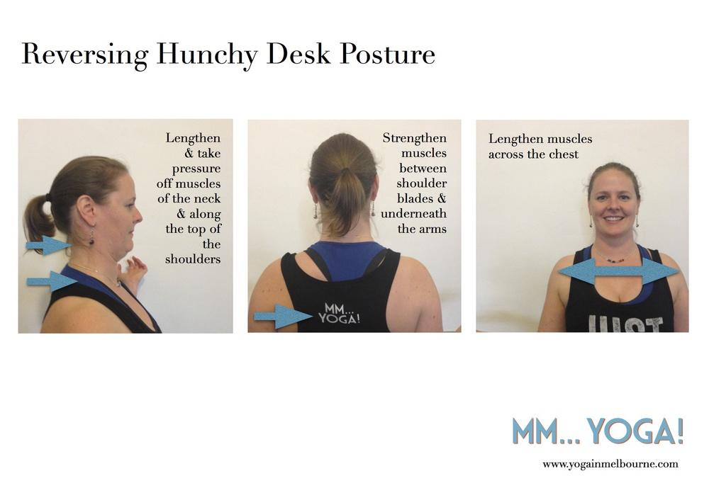 Countering Hunchy desk posture.jpg