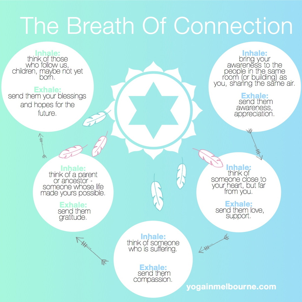 The Breath of Connection. Great practice for depression.