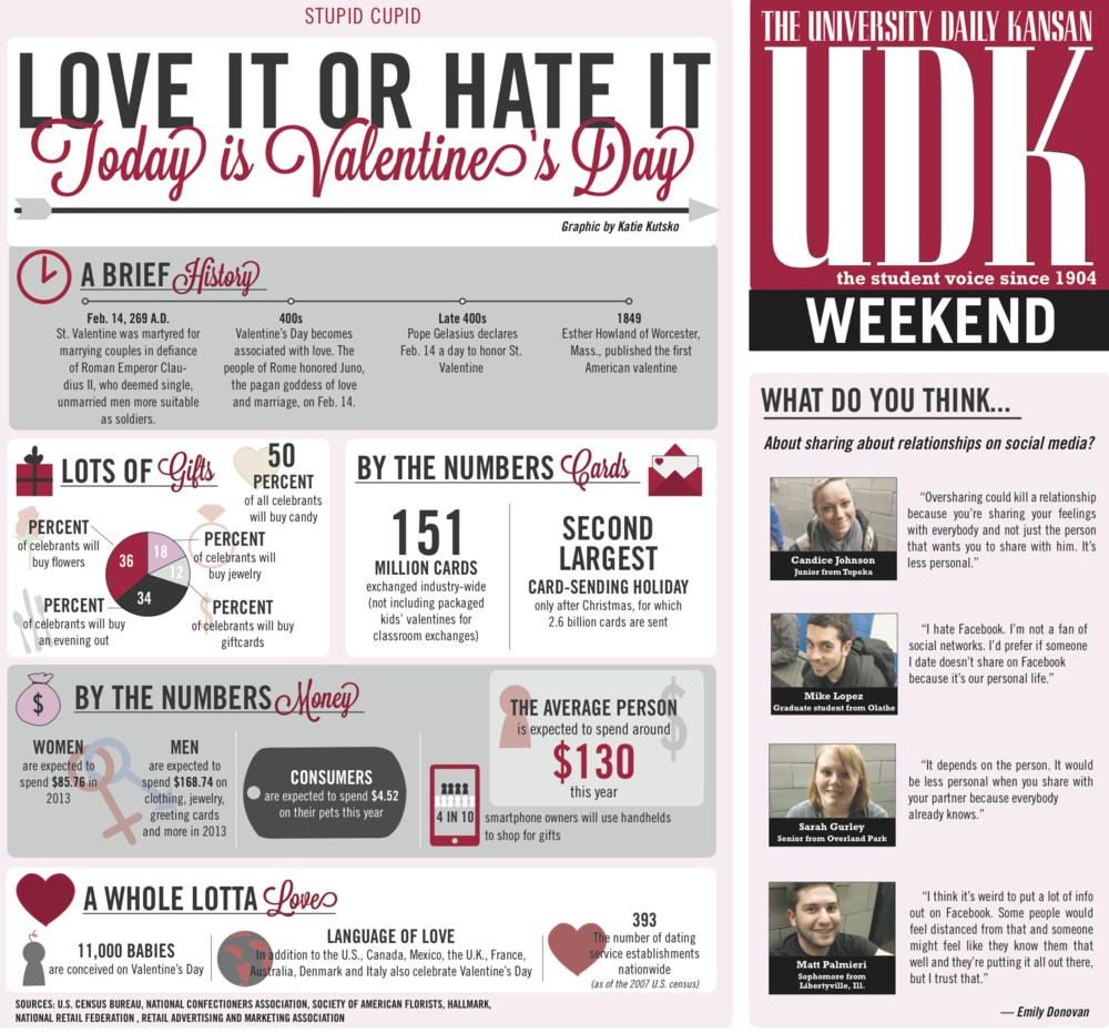 2013 | Kansan information graphic about Valentine's Day