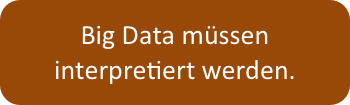Big Data - These interpretieren.png