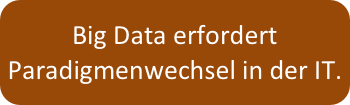 Big Data - These Paradigmenwechsel.png