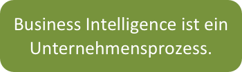 Business Intelligence - These Unternehmensprozess.png