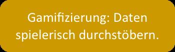 Organisation und Prozessberatung - These Durchstöbern.png