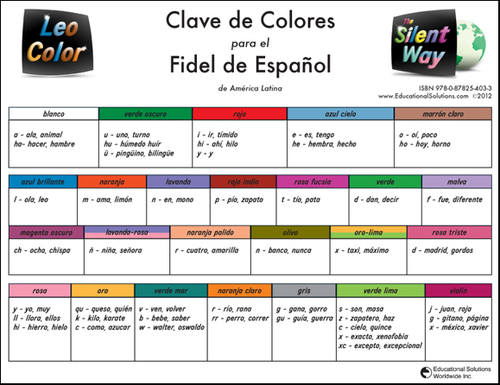 Leo Color Charts With Fidel Educational Solutions