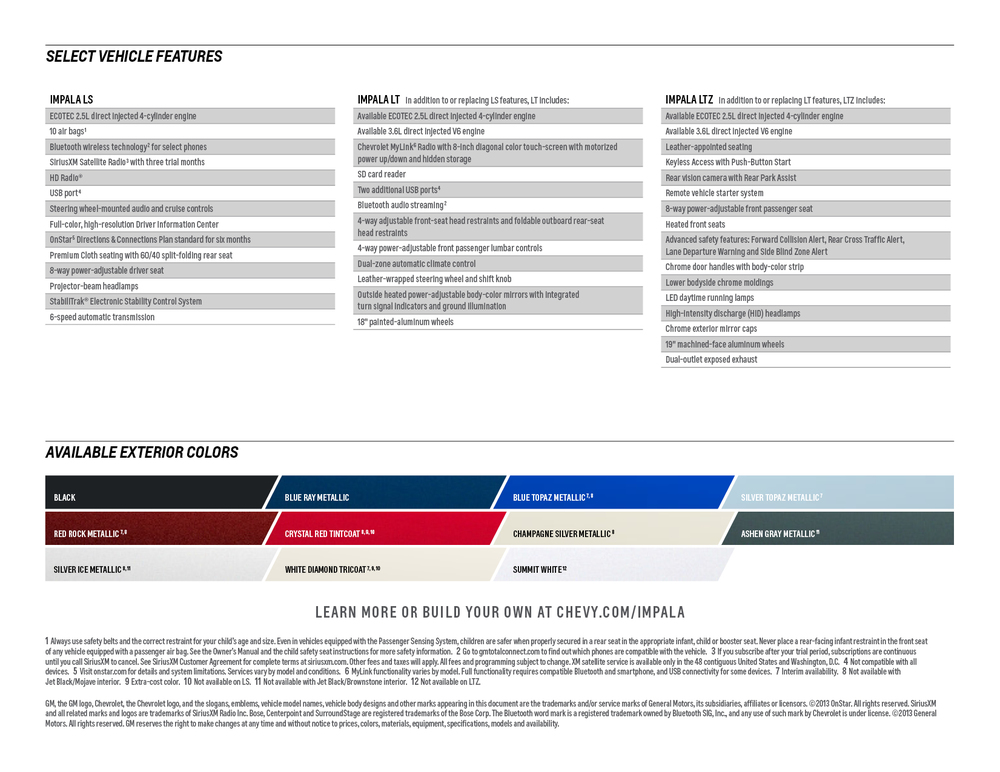 2014 Chevrolet Spec Sheet Example
