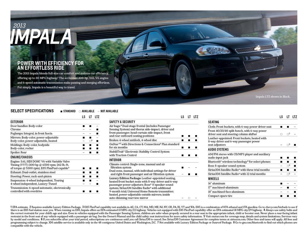2013 Chevrolet Spec Sheet Example