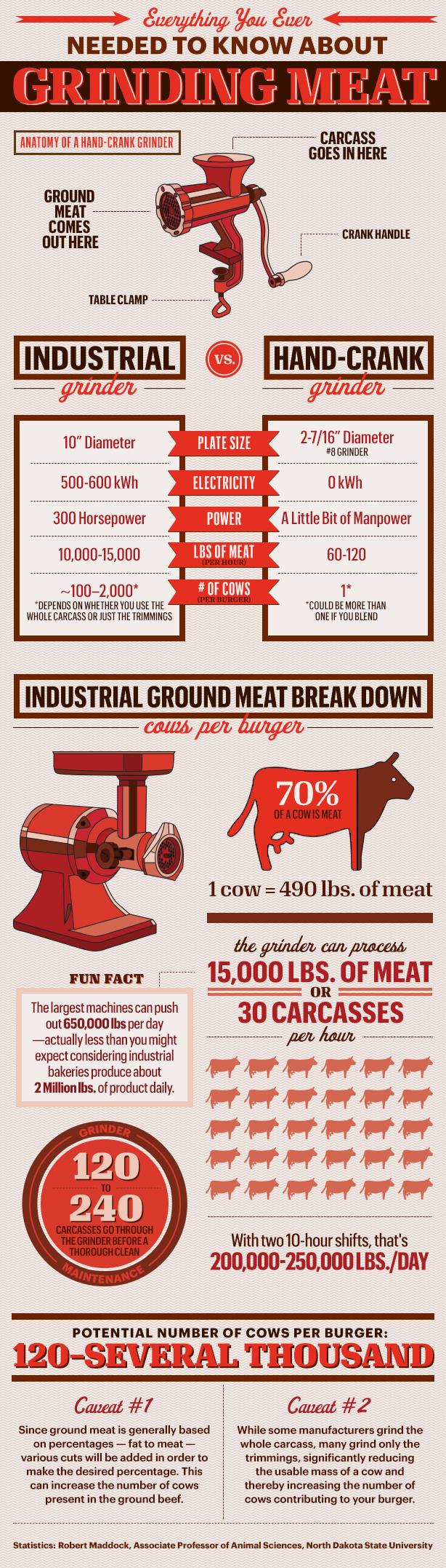 ESQ-MeatGrinder.jpg