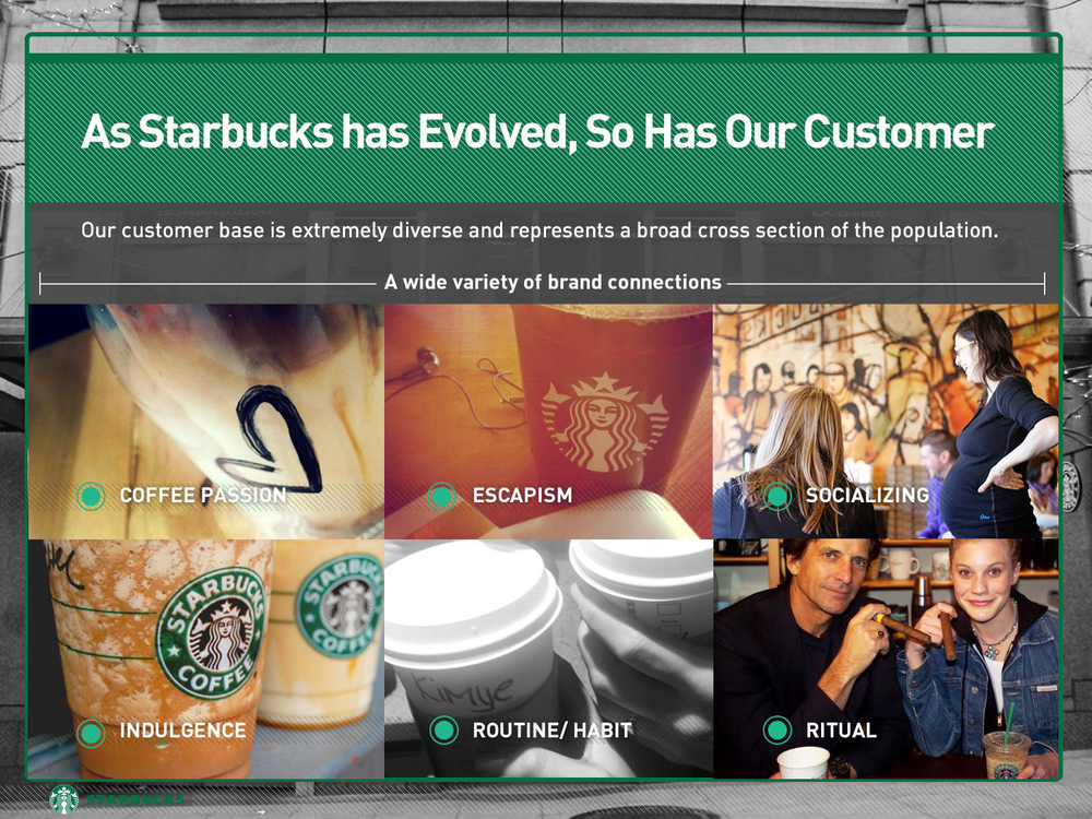 Starbucks_Page_08.png