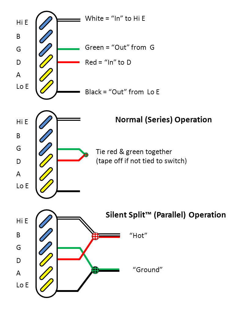 Silent Split Wiring Convention