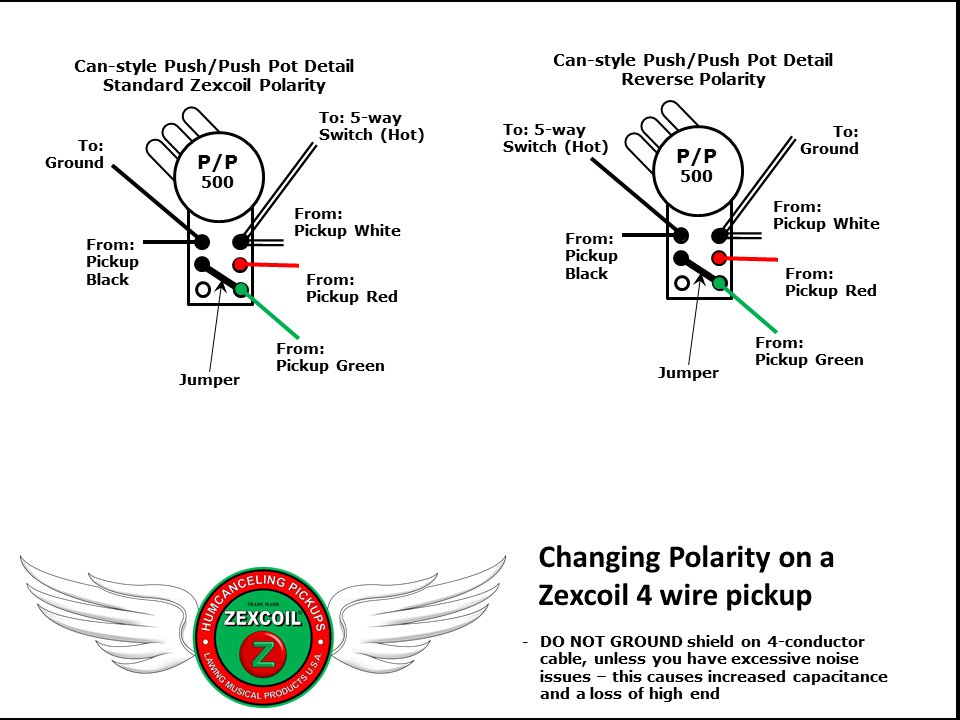 Changing Polarity on a Zexcoil 4-Wire Pickup
