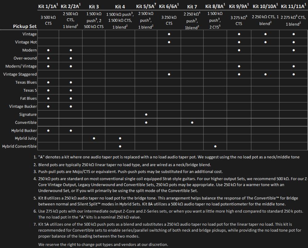 170731 Z-Series Control Kit Matrix.png