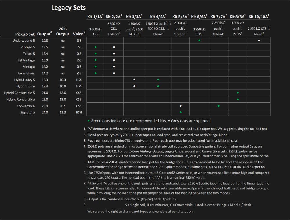 180508 Legacy Control Kit Chart.png