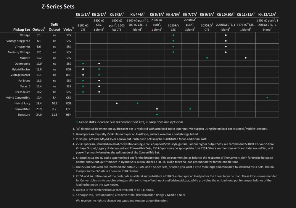 180508 Z Control Kit Chart.png