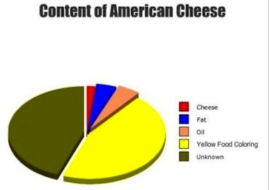 content_of_american_cheese.jpg