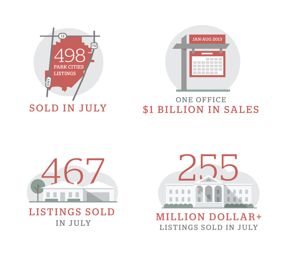 allie-beth-allman-and-associates-infographics